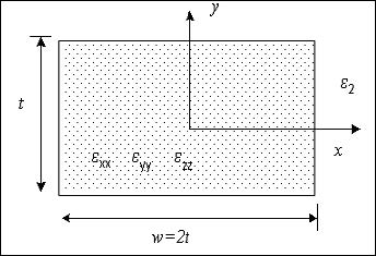 BPM - Figure 1 Cross section of anisotropic buried rectangular optical waveguide
