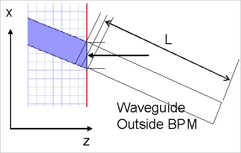 BPM - Define the length of the waveguide outside the BPM zone