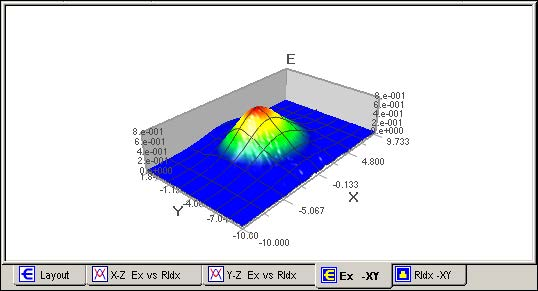 BPM - Figure 13 Ex - XY results 3D