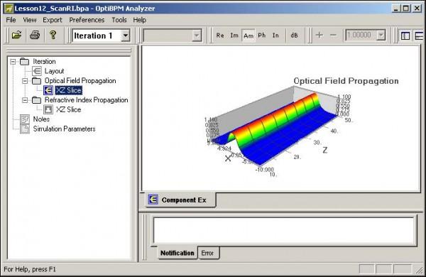 BPM - Figure 15 Optical Field Propagation—XZ Slice