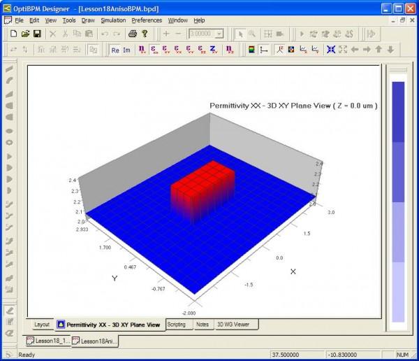 BPM - Figure 3 Permittivity tensor distribution