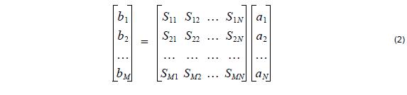 Optical BPM - Equation 2