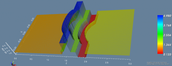fdtd solar cell refractive index