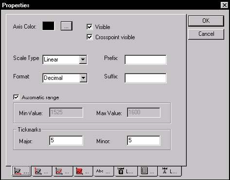 Optical Fiber - Figure 16 Properties dialog box-X-Axis tab