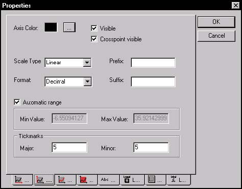 Optical Fiber - Figure 17 Properties dialog box-Y-Axix tab
