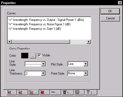 Optical Fiber - Figure 18 Properties dialog box-Curves tab