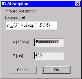 Optical Fiber - IR Absorption dialog box
