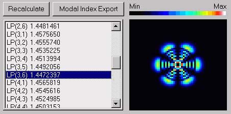"Optical Fiber - Modes"""