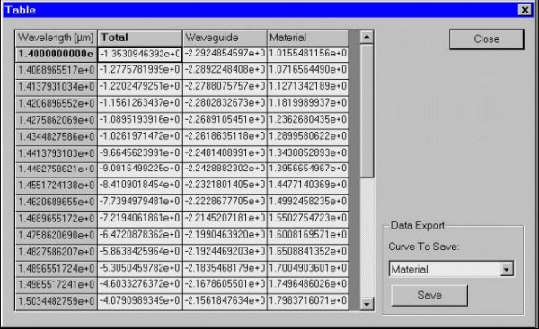 Optical Fiber - Table dialog box
