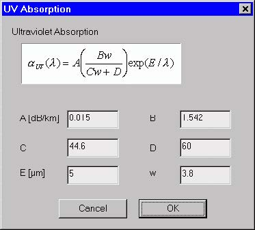 Optical Fiber - UV Absorption dialog box