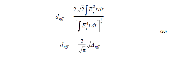 Optical Fiber - equation 20