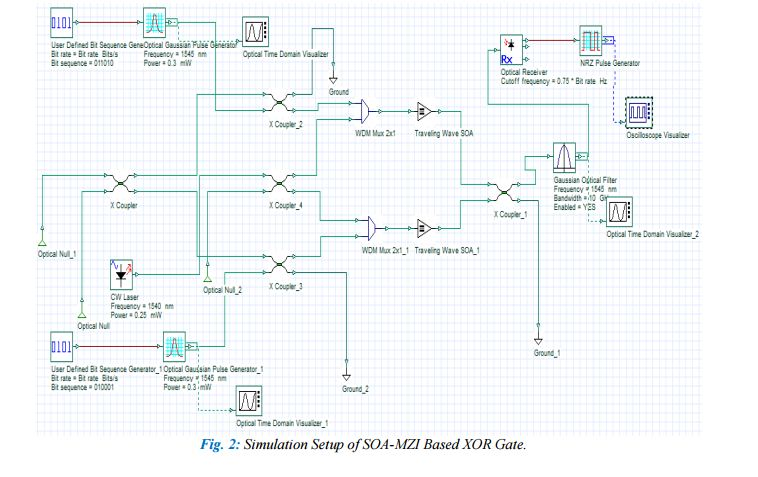 Community Forums - Reply To: How can I simulate optical logic gate ...