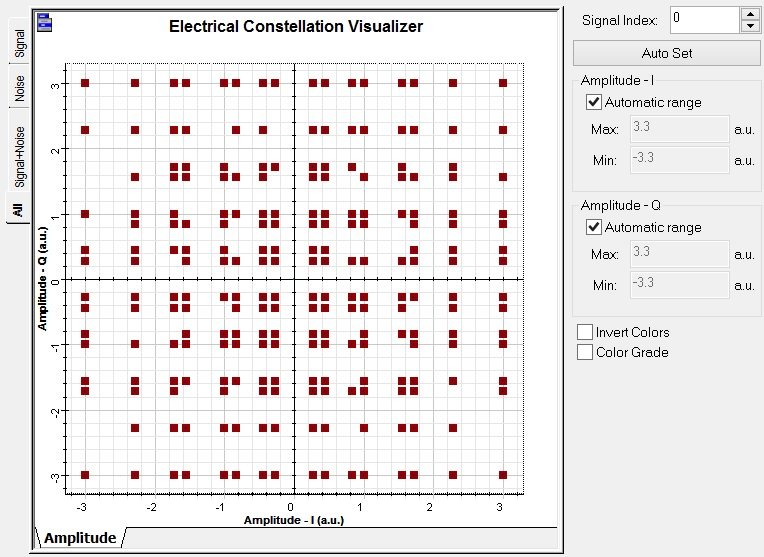 Community forums constellation diagram for qam 16 ofdm system cons diag with 4 samplesg ccuart Gallery