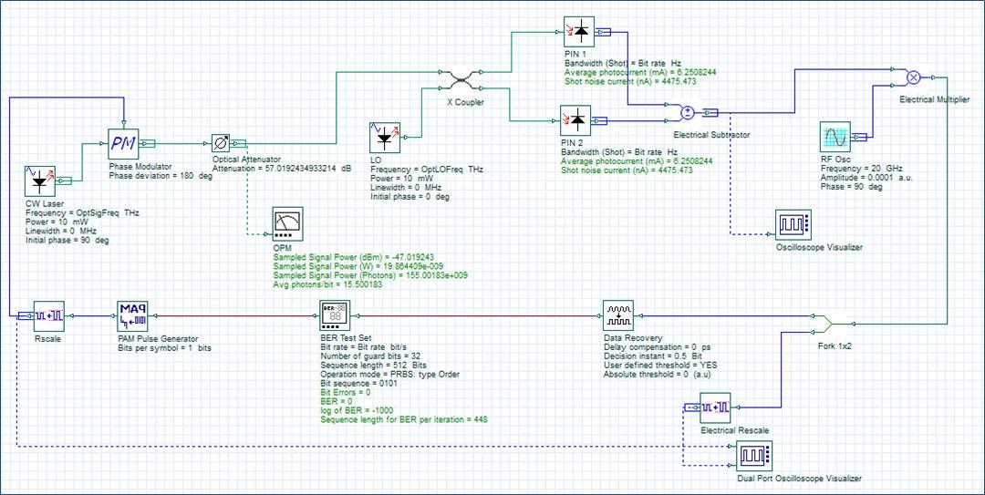 optical_coherent_receiver_performance_analysis_main