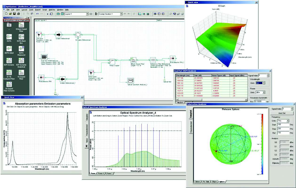 Optisystem Overview Fiber Optic Free Download Wiring Diagrams Pictures Along With Using Optisystems Bidirectional Optical Component It Is Possible To Model And Measure Rayleigh Brillouin Raman Scattering Effects