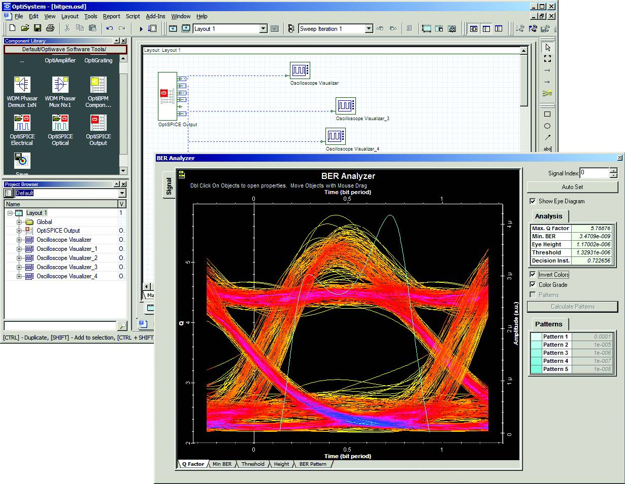 Optispice Overview Circuit Design And Simulation Software List Electronic Circuits Environment For Further Analysis Including Eye Diagram Optical Spectrum Visualization Ber Q Factor Measurements