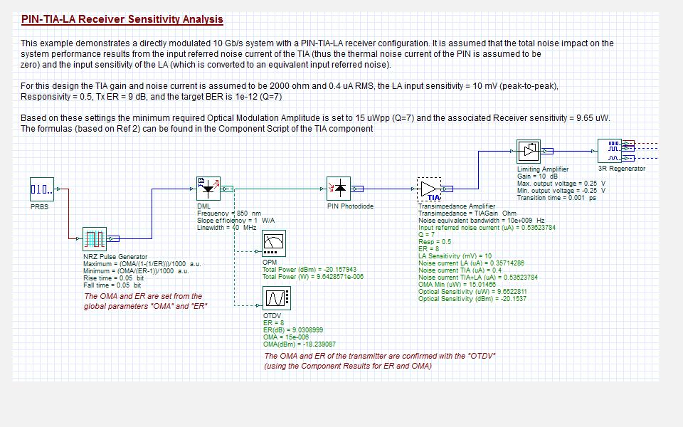 OptiSystem Archives - Optiwave