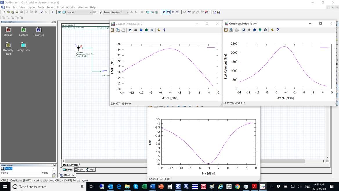 Webinar: Optical Communication Transmission Simulation Using